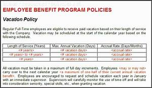 7 Payroll Procedures Manual Template