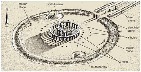stonehenge ancient monument wiltshire england united