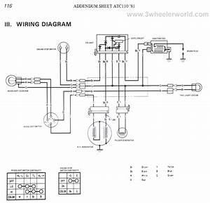 Diagram  Baja 90cc Atv Wiring Diagram