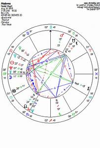 Astrological Kite Astrology Kite What Does A Kite Mean