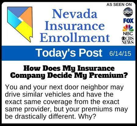 How Do Insurance Companies Decide Auto Insurance Premiums?