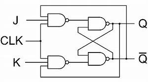 flipflop detailed working of jk flip flop electrical With circuit flip flop