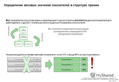 Реферат Министерство энергетики РФ