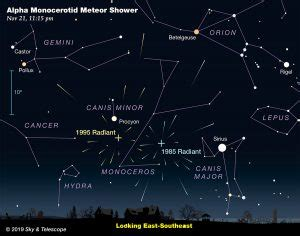 Brief But Potent Meteor Outburst Expected November
