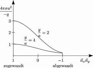 Elektrisches Potential Berechnen : 3 3 randwertprobleme in der elektrostatik ~ Themetempest.com Abrechnung