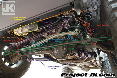 Troubleshooting Thread For Jeep Jk Rattles, Bangs, Clunks