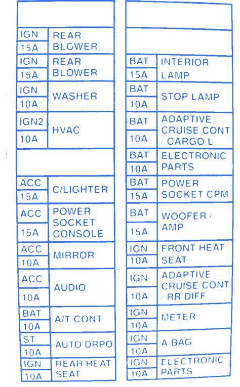 nissan silvia   main fuse boxblock circuit breaker
