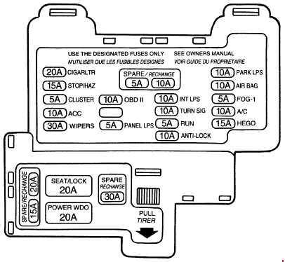 Ford Thunderbird Fuse Box Diagram Auto