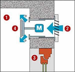 Heizungsraum Belüftung Vorschriften : verbrennungsluftklappe und nebenluftvorrichtung zugregler zugbegrenzer ~ Eleganceandgraceweddings.com Haus und Dekorationen