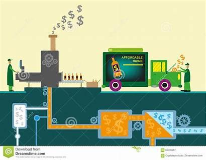Factory Manufacturing Clip Plant Processing Symbols Machines