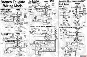 8e3ee3c 1989 Ford Bronco Fuse Diagram