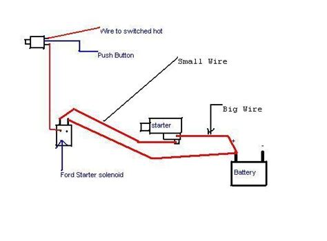 Three Post Starter Switch Wiring Diagram 1990 Ford by Mr Stubs Notebook Page 2 Pirate4x4 4x4 And
