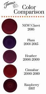 Fiesta Color Comparison Claret Plum Heather Cinnabar