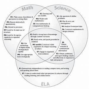 238 Best Ngss  Next Generation Science Standards Images On