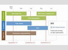 ロードマップ プランナー マクロ アトラシアン製品ドキュメント