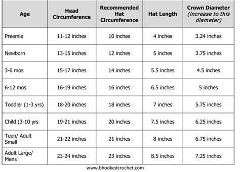 How To Size A Crochet Hat Indian Blanket Flower Fun Facts Crochet Patterns Using Chunky Yarn For Baby Blankets How To Get Dog Hair Off Of In Dryer Super Mario Brothers Big Should I A Fast Easy Pattern By Amy Solovay Boho Beach