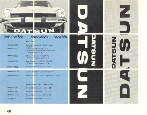 Datsun 510 Parts Catalog by Datsun Competition Parts Catalog 1976 Part 2 Datsun