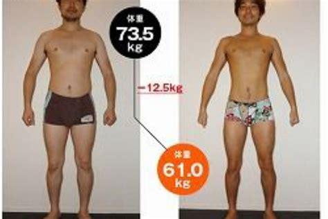 2 ヶ月 で 10 キロ 痩せる 方法