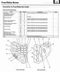Honda Civic 2008 Fuse Box