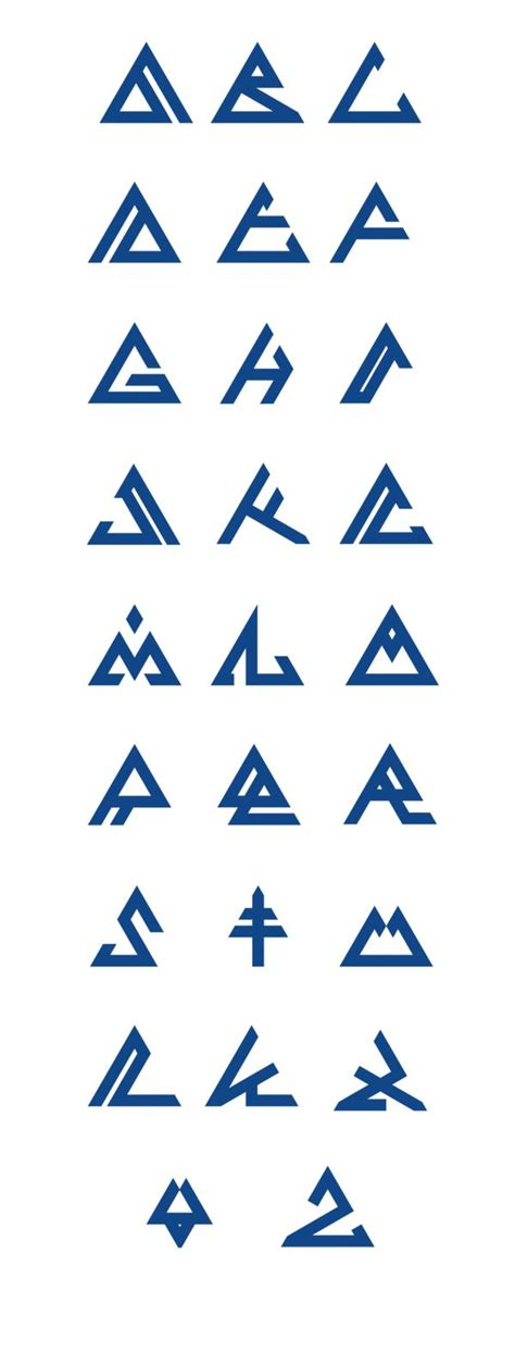 you know what would be awesome just getting a triangle and every now and then adding more www