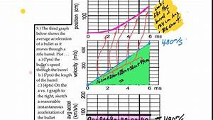 Askey Physics -- Phyfl19
