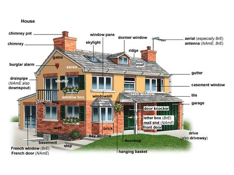 Balcony Dictionary by House 1 Noun Definition Pictures Pronunciation And