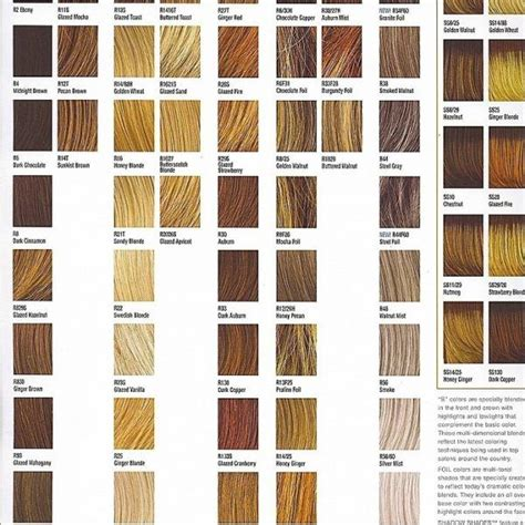 ion demi permanent hair color chart hair color