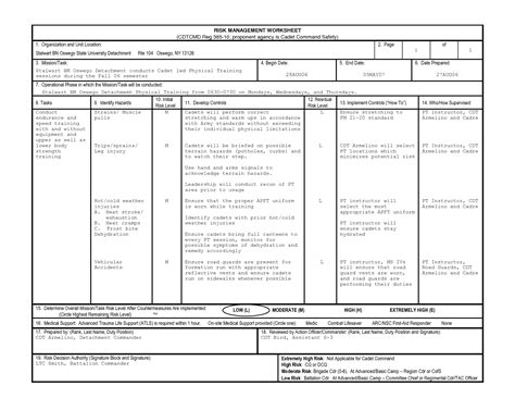 land navigation risk assessment worksheet images
