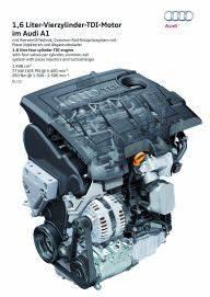 Fiabilité Moteur 2 7 Tdi Audi : audi a1 laquelle choisir ~ Maxctalentgroup.com Avis de Voitures