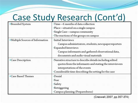 List of architecture thesis proposals how to write an essay for scholarship application cyber crime case studies thesis statement for personal narrative essay writing journal article in 12 weeks pdf