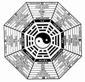 Feng Shui Bagua Zonen : comment viter les pertes d 39 argent avec le feng shui vie attractive ~ Frokenaadalensverden.com Haus und Dekorationen
