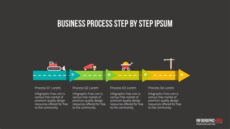 constructional business process powerpoint template