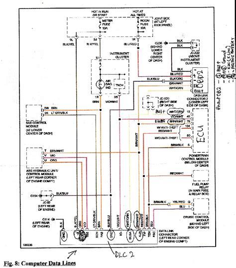 Mazda Mpv Lww Obd Schematic From Pin