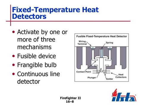 Rate Of Rise Heat Detector Diagram by Chapter 16 Ii