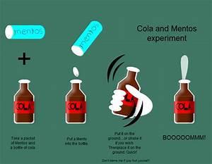 Stripgeneratorcom Mentos And Cola Experiment