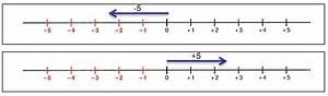 Stirling Zahlen Berechnen : der betrag einer rationalen zahl ~ Themetempest.com Abrechnung