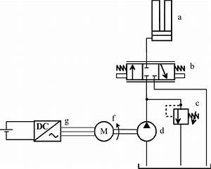 Forklift Schematic Diagram - Wiring Diagrams Image Free