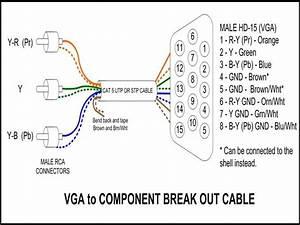 Fabricaci U00f3n Cable Vga  D-sub  A Rca  3 Salidas