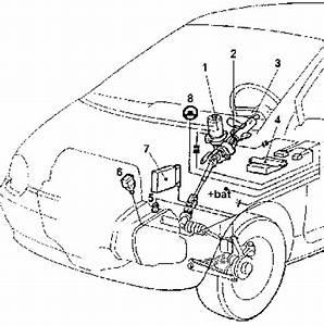 Capteur De Vitesse Twingo 1 : twingo compteur de vitesse hs renault m canique lectronique forum technique ~ Nature-et-papiers.com Idées de Décoration