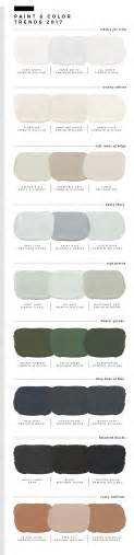 28 2017 paint color forecasts and home decor color