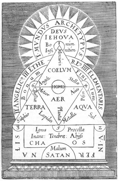 The Hermetic Museum, Vol. II: Believe-Me, or The Ordinal