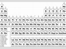FilePeriodic table simple fr bwsvg Wikimedia Commons