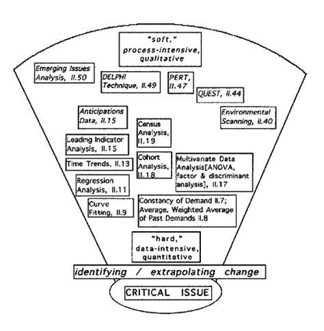Literary Analysis MLA Format Sample