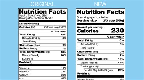 fda nutrition label how to read the fda s new food label times santa