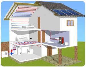 Riscaldare Appartamento by Come Riscaldare Casa Senza Gas Casa Senza Gas