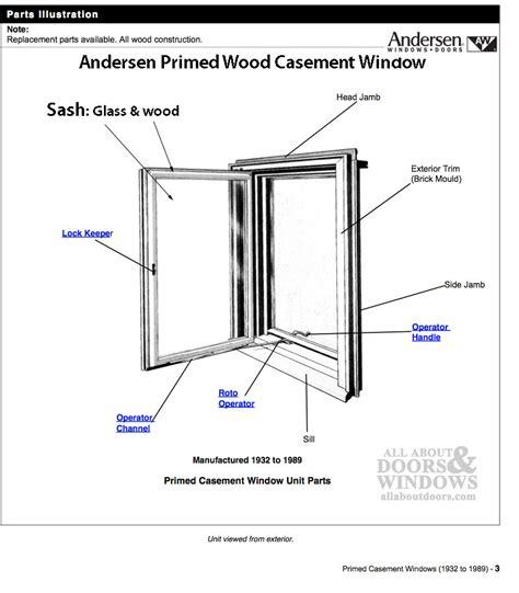 casement window sash andersen window sash   doors