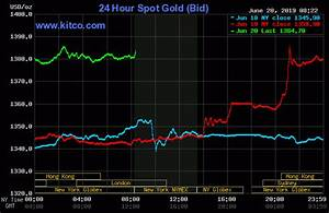 Easy Fed Gives Gold Silver Prices Rocket Fuel Kitco News