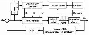 K40 Calibre Wiring Diagram