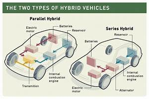 Hybrid Diagram Large