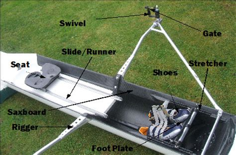 Sculling Boat Names by Stephanie S Thoughts Rowing Crew Part 1
